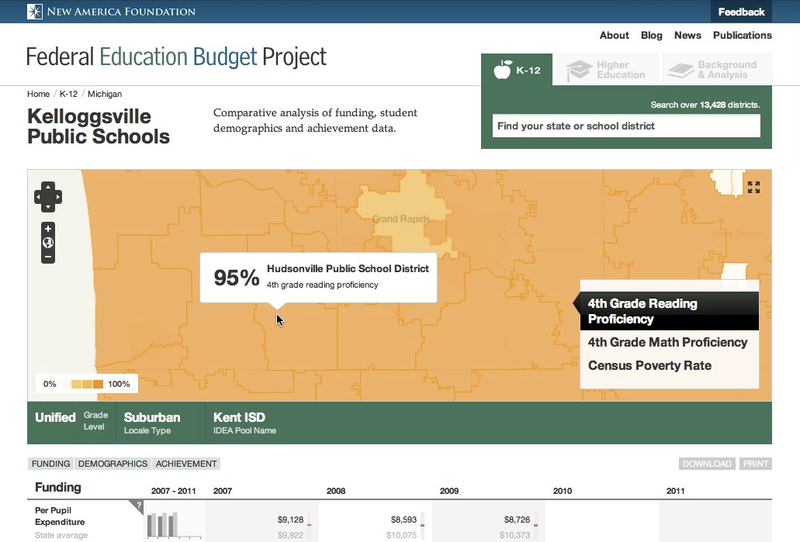 We Partnered With The Federal Education Budget Project At The New America Foundation To Help Better Communicate How Each U S School District Compares To